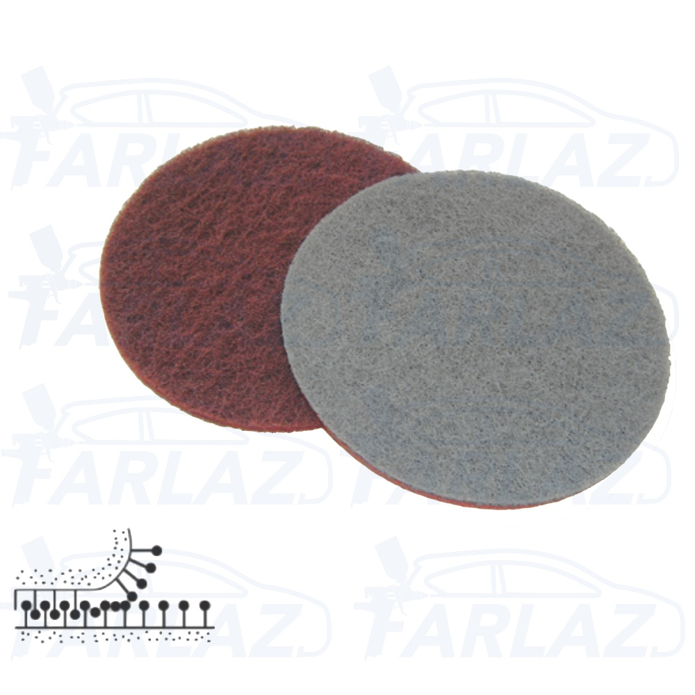 Scotch brite grey disc 150 mm